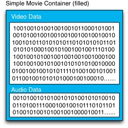 SimpleMovieContainerFilled